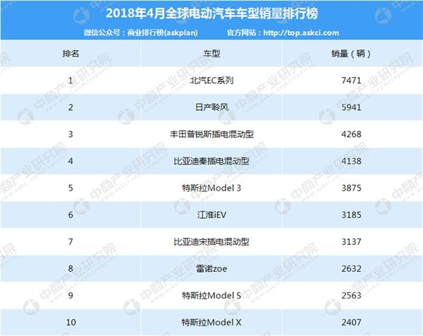 Source China Insute Of Research