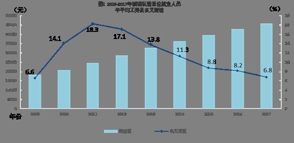 皇家彩票网官方网站:调查失业率持续低位_劳动者收入正稳步提升