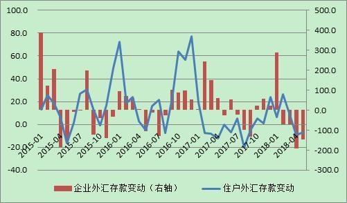 「Economist·40」管涛:走近人民币汇率市场化