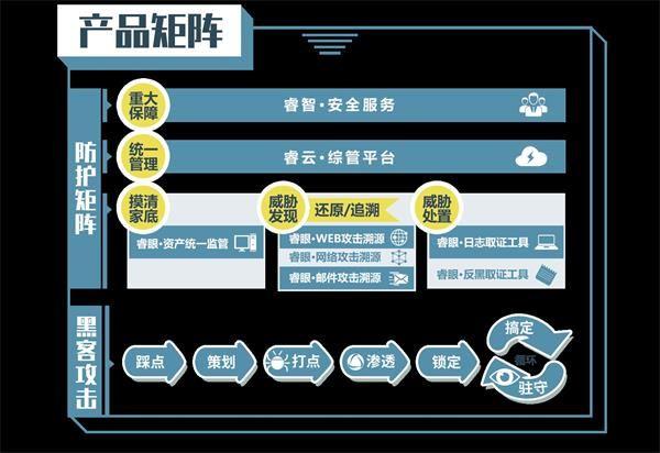 投资界快讯|中睿天下获8000万元A+轮融资,华创资本领投