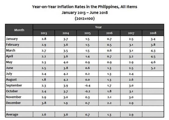 金沙娱乐网址:菲律宾比索持续大跌菲央行独家回应:经济基本面良好_已准备好提升流动性