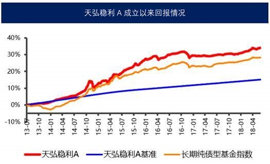 北京赛车PK10开奖直播:The_stock_market_is_turbulent._The_debt_base_has_become_a_safe_haven.