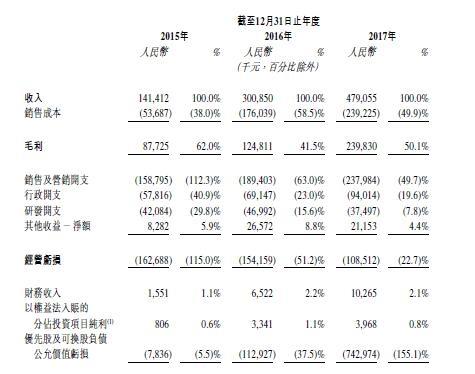 家装垂直平台第一股!齐家网香港IPO,第二大股东百度年内第3次参与敲钟