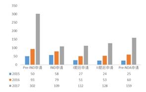资料来源:兴业证券经济与金融研究院整理