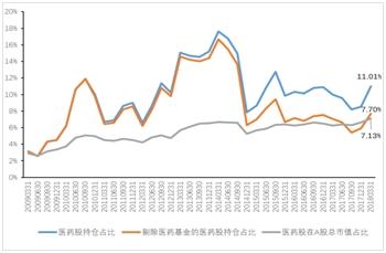 数据来源:Wind,兴业证券经济与金融研究院整理