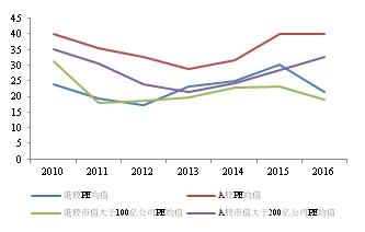 资料来源:Wind,兴业证券经济与金融研究院