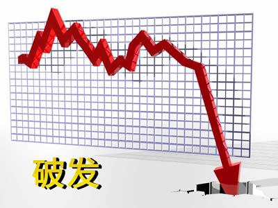 """港股新上市公司频现破发 投资者不只为获客量""""买单"""""""