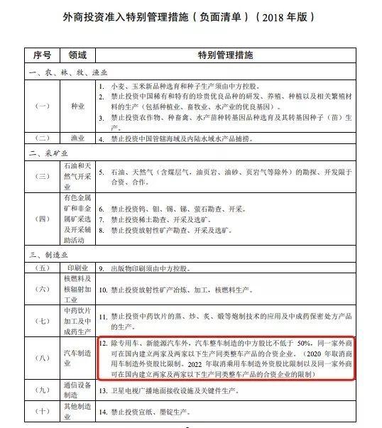 中国再次兑现承诺大幅放宽市场准入