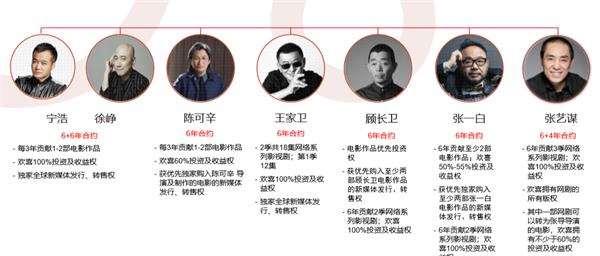 北京赛车冠军计算方法:猫眼入股欢喜传媒:电影产业渠道与内容的强强结合?