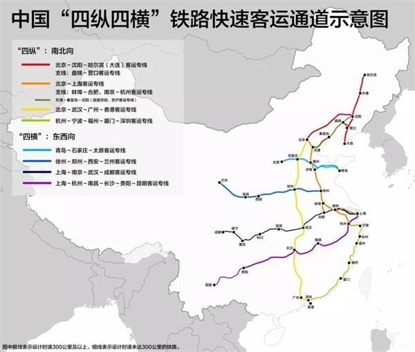 中国四纵四横铁路快速客运通道示意图
