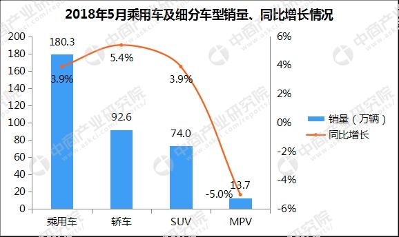 mpv汽车排行榜_20-30万合资中型车性价比口碑排行榜前十名的车,你买过吗