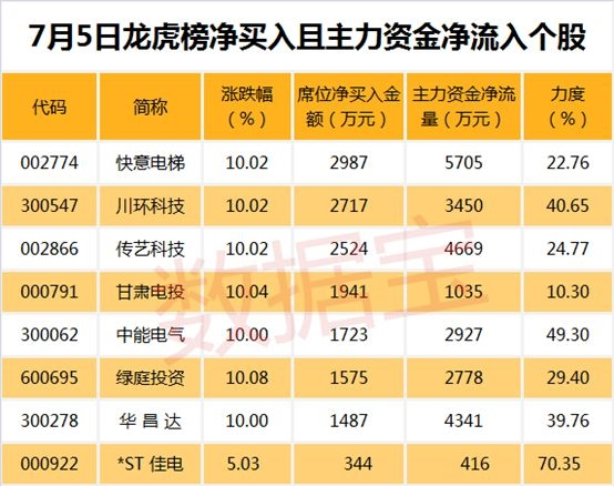 幸运飞艇几点关盘?:75家公司大股东与高管承诺不减持_半年报预喜者居多