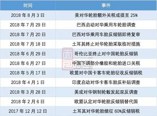 为了避免越来越频繁的贸易摩擦,不少中国企业选择在海外建厂来抵御此类风险。