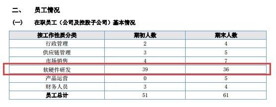 贝伦思2017年年度报告截图(挖贝网wabei.cn配图)