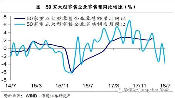 海通证券姜超:8月供需起步偏弱