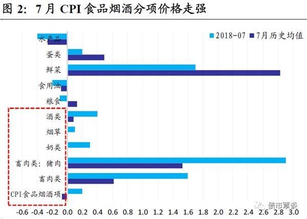 国泰君安:通胀预期会加速抬升吗?