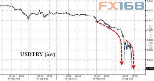 经济学家警告:土耳其或造成比希腊更严重的危机!