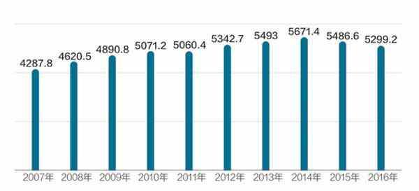 近两月猪价微升但仍处低位 销量增加促使业绩回暖