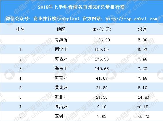 玉树gdp_中国国家电网在菲 光明乡村 项目竣工移交 值得关注