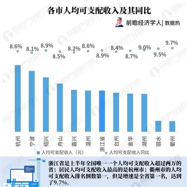 2018浙江省数字经济总量_浙江省地图