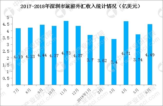 国庆各省旅游收入排行_2018旅游收入