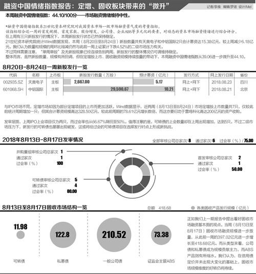 """""""虚拟经济""""上市:比特币""""矿机""""生产者正在首都江湖游荡"""