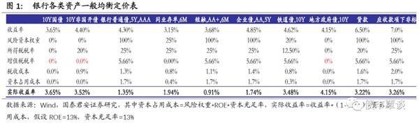 国泰君安:地方债务风险权重有望降至零,加速股票弱债强格局演变
