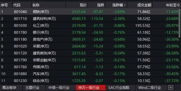 """泉州商品期货配资金九银十,是谁""""吓""""坏了黑色系股票与期货?""""金九银十""""能否如期而至?"""