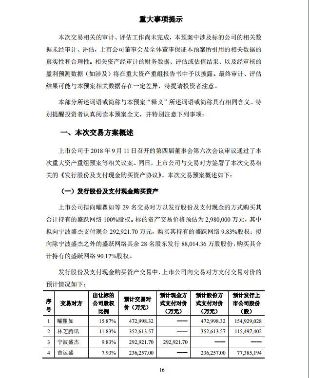 世纪华通发布公告购买盛跃网络全部股权