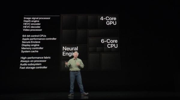 苹果A12处理器
