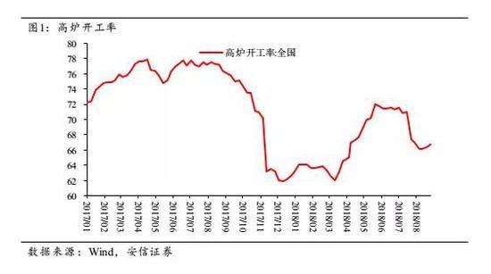 本质证券:以沪深500为代表的小盘股估值一直相当低
