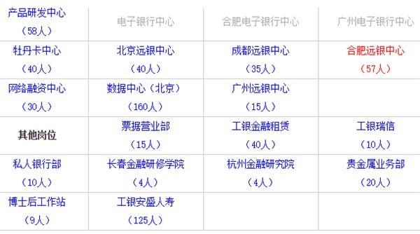 2019近期经济新闻_...《每日经济新闻》记者发现大连银行的一季度营...-中国金融网