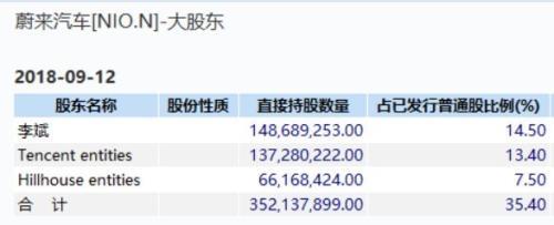 刘强东慌了?拼多多暴涨30%,市值超2200亿!