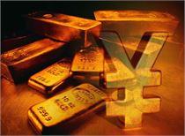 日内经济数据提振美元指数 国际金价险守1200美元关口