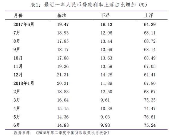 盛松成:目前中国不宜跟随美联储加息
