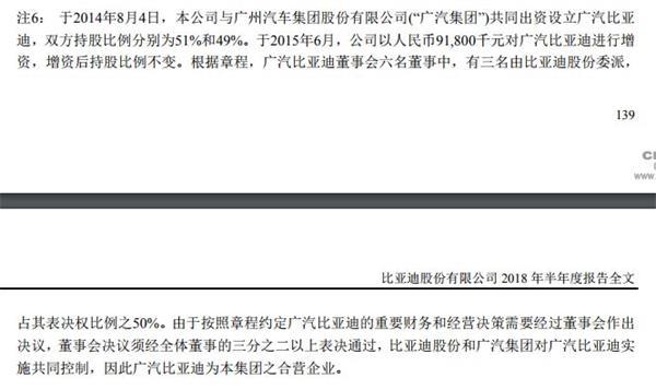 """""""双面""""比亚迪:营收反常遭质疑 50亿公司债曝光底牌?"""