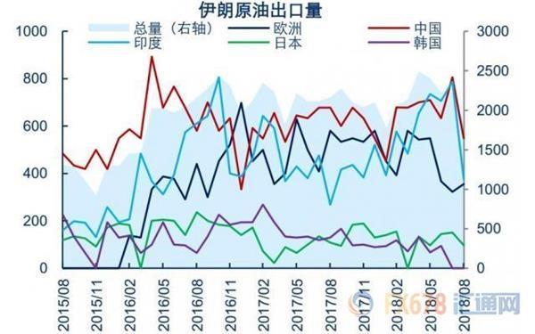【国际期货】油价周线三连阳涨势如虹 布油突破83美元再创4年新高 (http://www.lzxq123.com/) 恒指行情 第1张