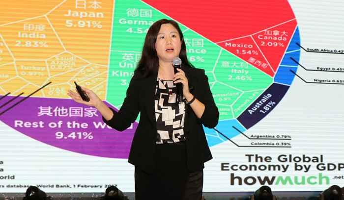 白虹:中国义利99 颠覆企业社会价值评估
