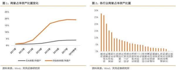 TF证券徐彪:成长股或曙光已成为春季风潮的主力