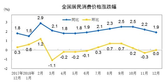 沈建光:通货膨胀不构成压力。宽松的货币政策仍然是主要方向