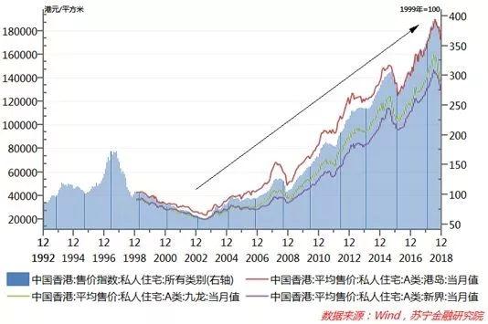大家小心!李嘉诚退休后的第一个声音:今年全球经济复杂,不要炒房!