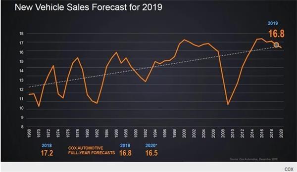 2019经济下滑_...增速,社融持续下滑态势得到初步遏制,为2019年经济金融开局提供...