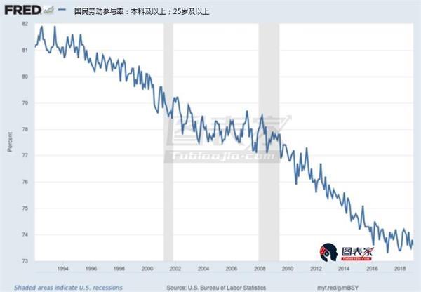 2019越南经济gdp_美国赤字转嫁越南等后,越南又将赤字转嫁多国,越南经济或现原形