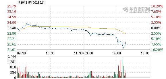 a股2006历史走势图,a股2008年指数_〖行情回顾〗