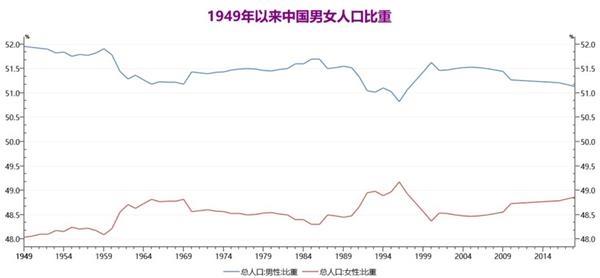 世界男性人口数量_...多的国家(图为男性死亡人数).|图:柳叶刀-为何肝癌成了