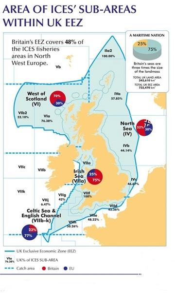 英国专属经济区占国际海洋勘探委员会(ICES)西北欧捕鱼区域的48%