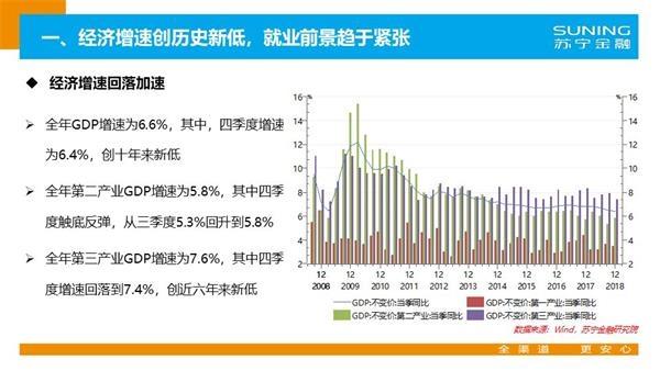 2019江蘇經濟數據_...智庫 BBD 2019年2月中國數字經濟指數報告