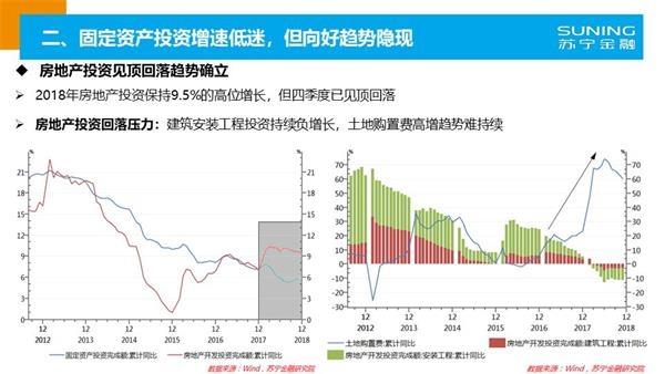 2019成都經濟狀況_成都市2011年一季度經濟形勢分析報告