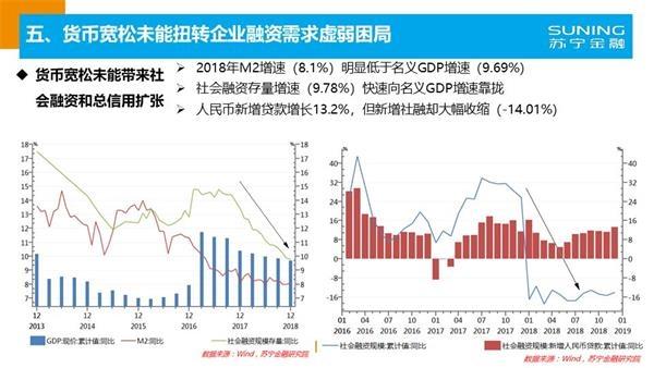 2019年上海经济形势_...居民消费收缩 2019年中国经济形势展望