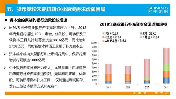 2019年電力經濟形勢_2019年1 3月船舶工業經濟運行情況